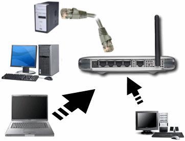 wireless setup scheme